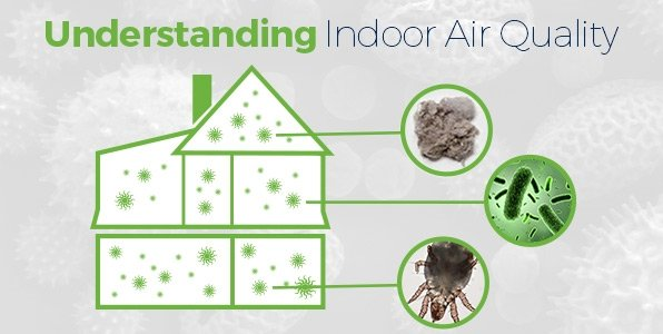 Improving Indoor Air Quality With Vent Cleaning Procedure