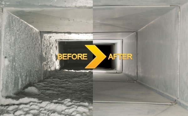 Air Duct Systems Clean